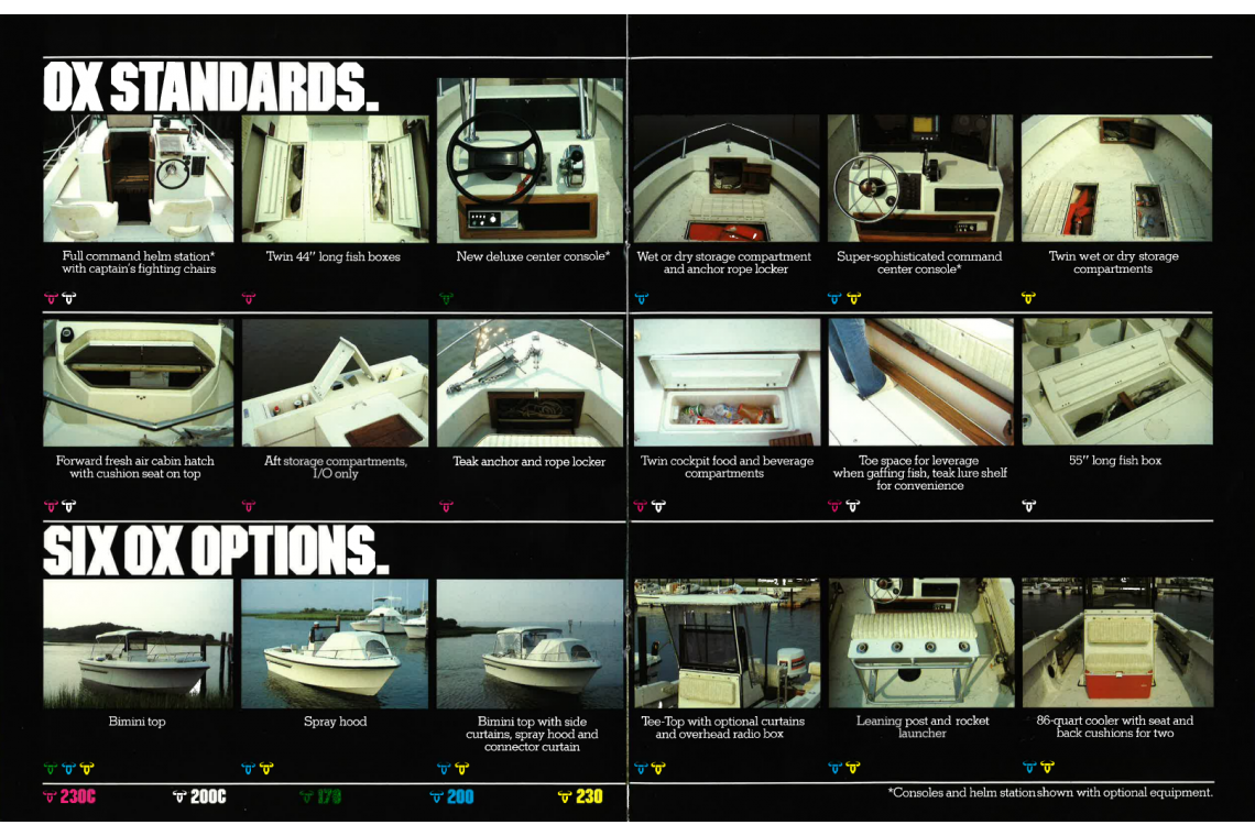sea ox standard options